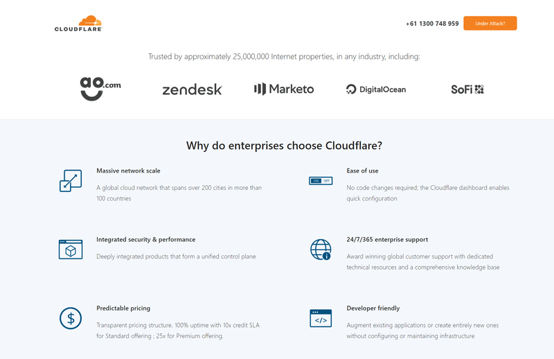 Cloudflare homepage services overview