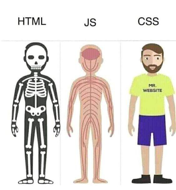 html-js-css simple analogy